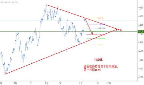 USOIL: 原油处于趋势线压力位置,考虑做空,第一目标在46.9