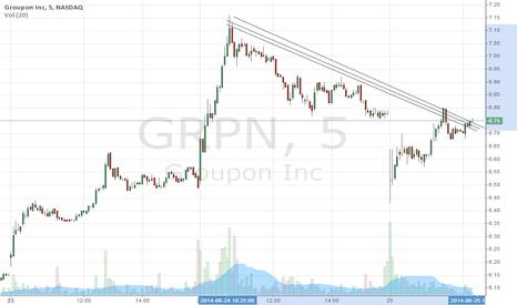 GRPN: testtest