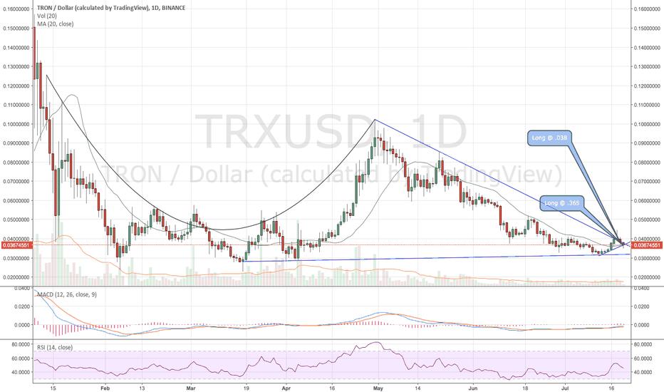 TRXUSD: $TRX - Tron - Trade Update - Adding 25% @.365
