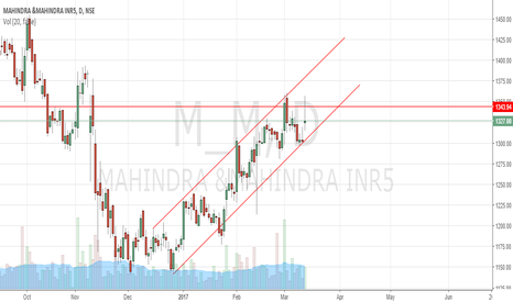 M_M: Mahindra and Mahindra approaching channel support