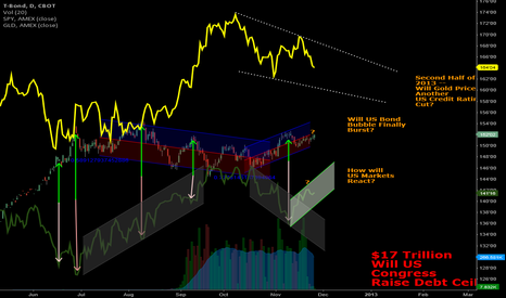 ZBZ2012: What will we expect in second half of 2013?
