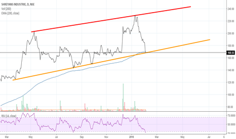 Trader Japakusum — Trading Ideas & Charts — TradingView India