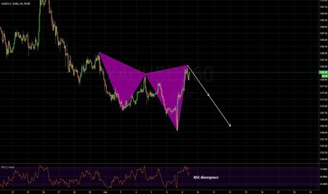 XAUUSD: bearish cypher pattern to retest the low