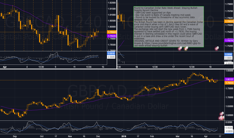 GBPCAD: GBPCAD...Going higher...Long term analysis...