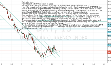 DXY: DXY: Holding up so far and should rally one more time