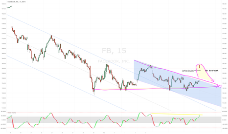 FB: FB - Squeeze Triangle Break