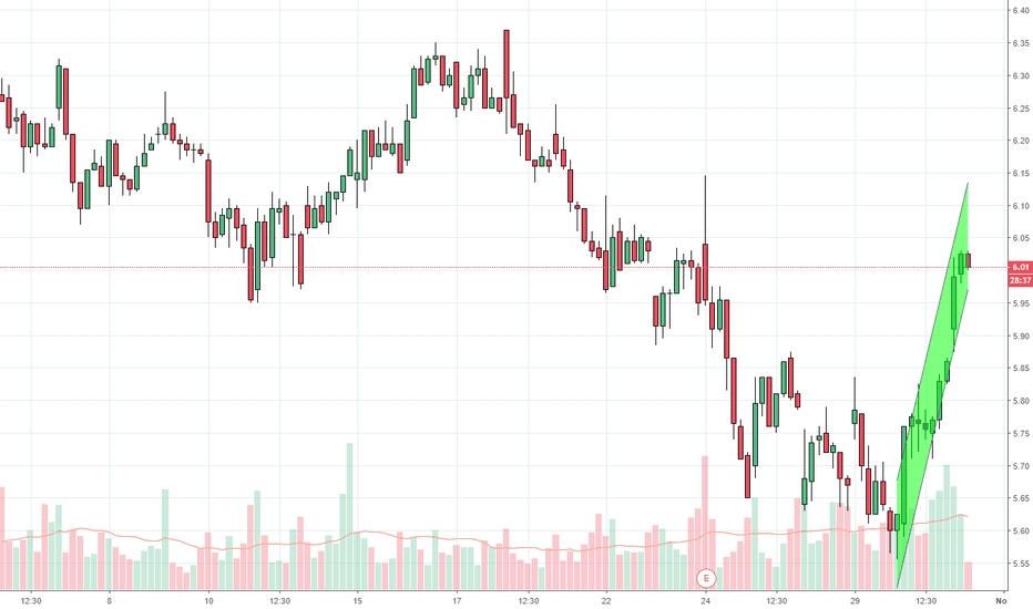 SIRI: New Escalation Of Price