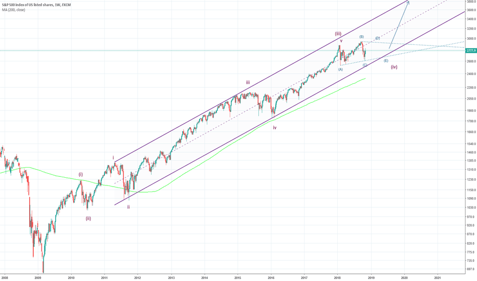SPX500: Just an idea