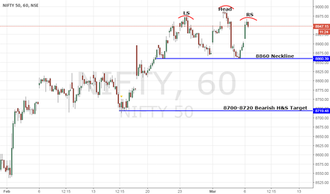 NIFTY: Nifty - Bears can smell little blood here.