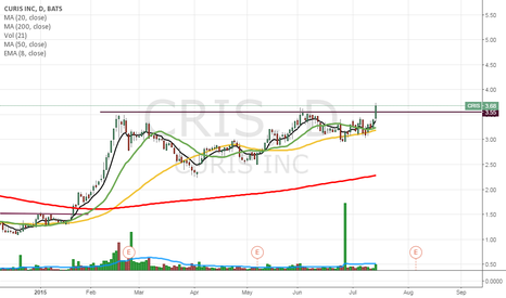 CRIS: CRIS is breaking out