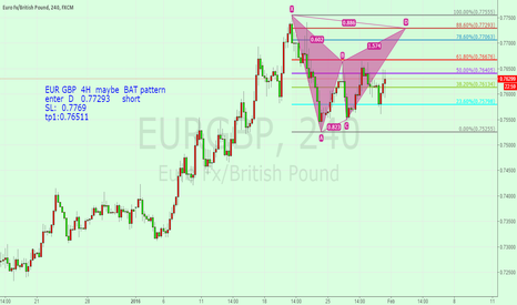 EURGBP: EURGBP  4H maybe  BAT pattern