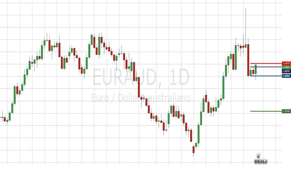 EURAUD: Diario di un Trade - 4