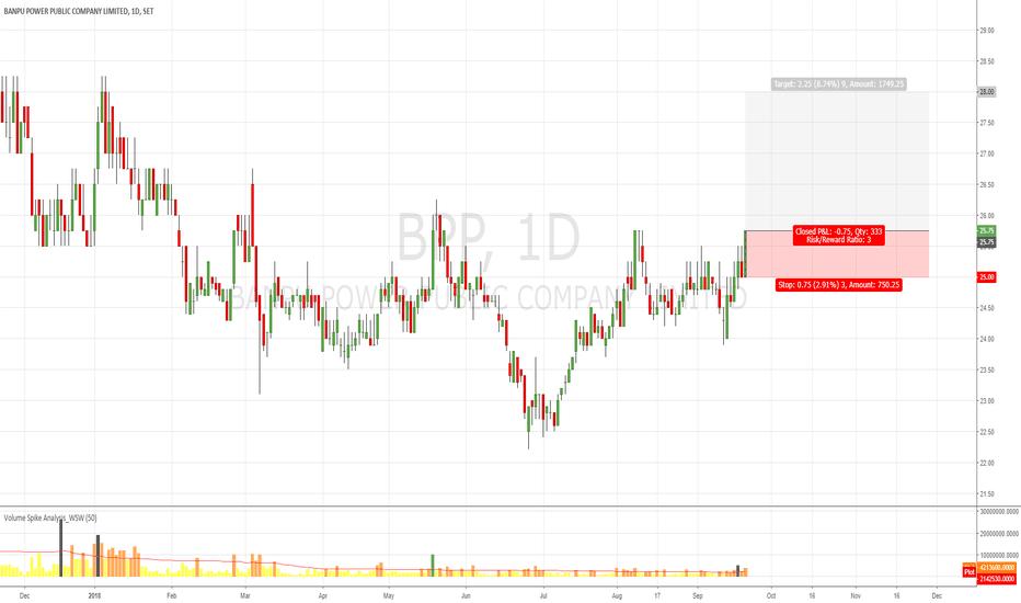 BPP: BPP Good signal
