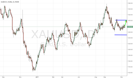 XAUUSD: May dismissal may breath new life into sterling