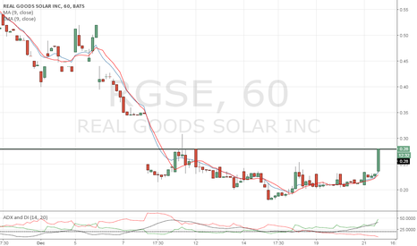 RGSE: Resistance is clear .28