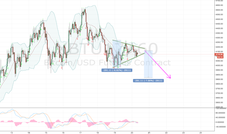 XBTU17: Continuation of the correction