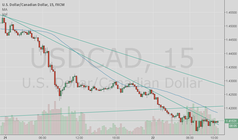 USDCAD: continuation of last post