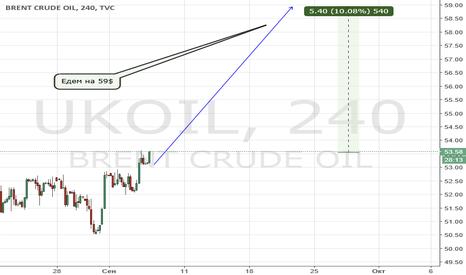 UKOIL: Ралли на нефти. Brent отправляется на 59$