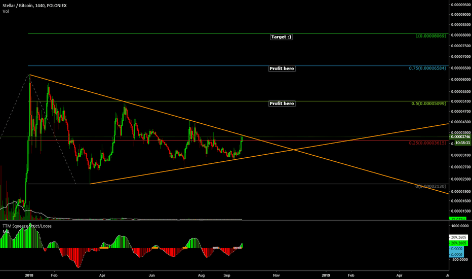 STRBTC: XLM, About to break out of monthly bull flag?