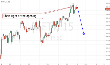 NIFTY: 13 Apr - Short at the opening