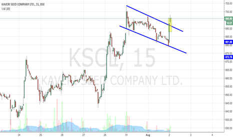 KSCL: KSCL - CHANNEL BREAKOUT
