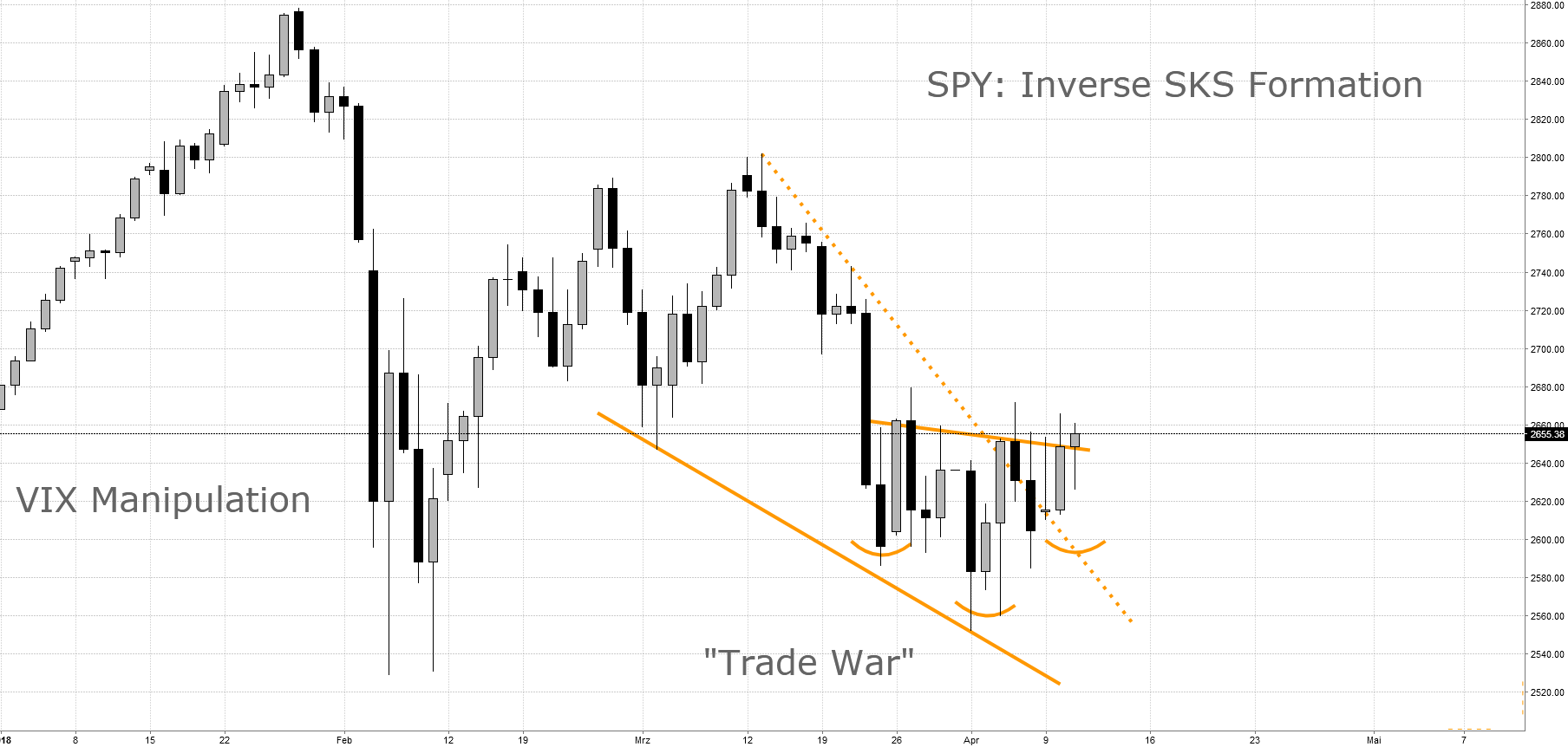 SPY: Inverse SKS Formation