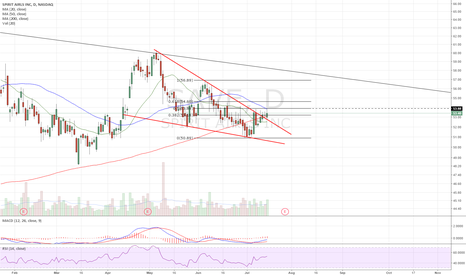 SAVE: Falling wedge breakout