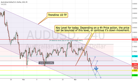 AUDUSD: AUDUSD Key Level at 0.7650 (DO)