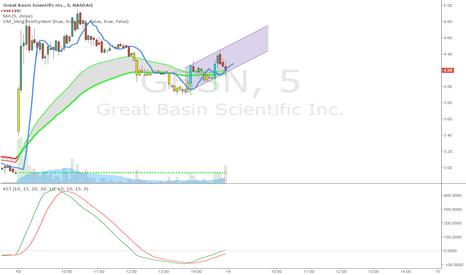 GBSN: Long, channel up