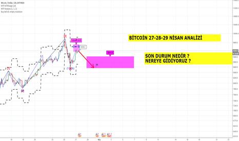 BTCUSD: Bitcoin 27-28-29 Nisan Fiyat Analizi
