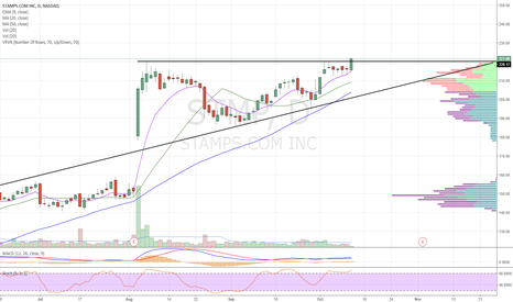 STMP: breaking out