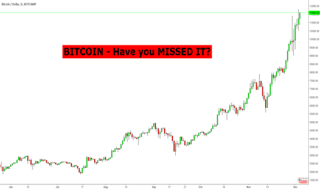 BTCUSD: BITCOIN - Have you MISSED IT?
