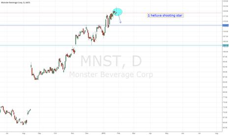 MNST: MNST