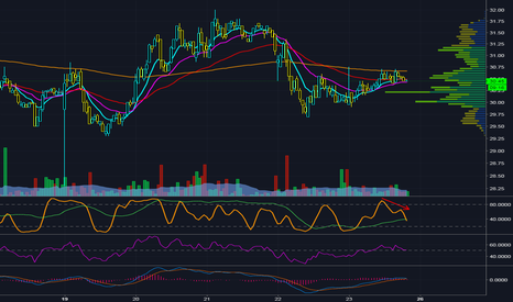 HIIQ: Intraday Bear Stoch Divergence