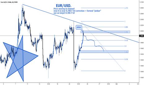 EURUSD: EUR/USD.