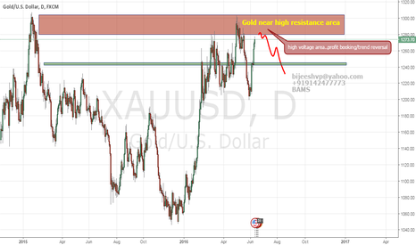 XAUUSD: be alert..gold near high voltage area..