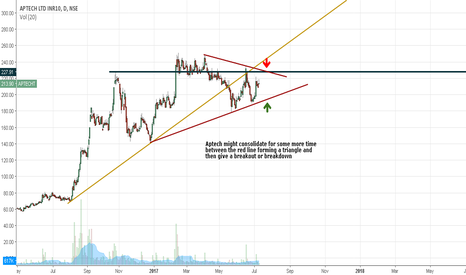APTECHT: On request: Aptech: In consolidation phase