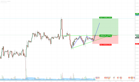 USDCHF: USD/CHF Breakout from wedge