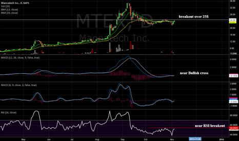 MTEX: MTEX