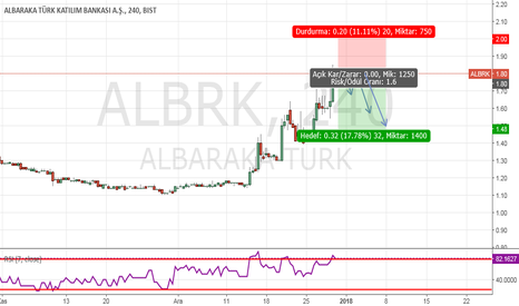 ALBRK: albrk...H4