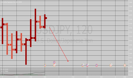 USDJPY: Connors' Price Action Analysis // UJ To The Sky!
