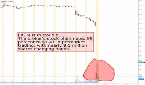 FXCM: FXCM is in trouble...
