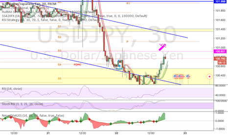 USDJPY: Last retracement from him !
