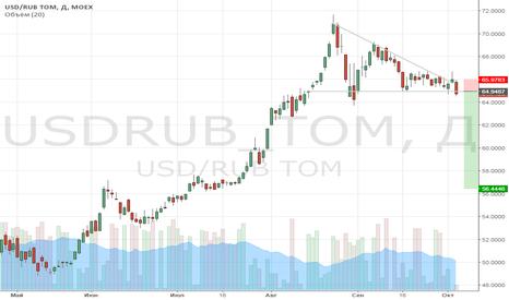 USDRUB_TOM: Рубль - он в и Сирии рубль.
