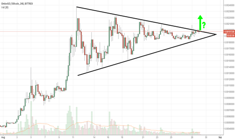 OMGBTC: Watching OMG for potential breakout