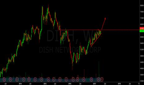 DISH: dish - long on breakout