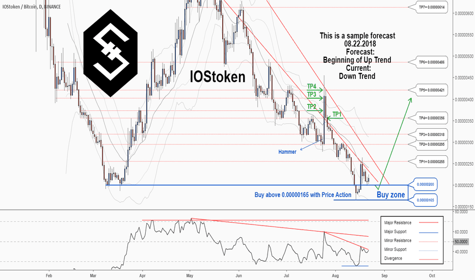 IOSTBTC: There is a possibility of the beginning an uptrend in IOSTBTC