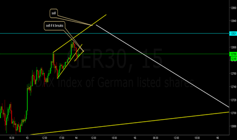 GER30: dax sell