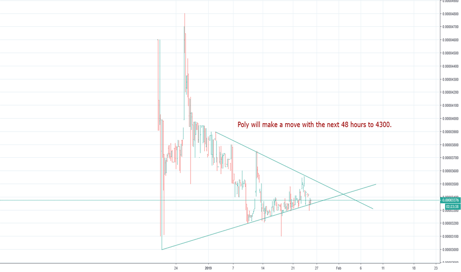 POLYBTC: Poly will move to 4300 within the next 48 hours.