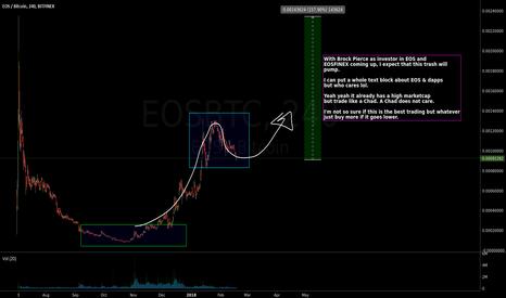 EOSBTC: Buy EOS like a Chad